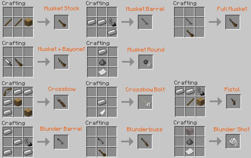 Top 5] Minecraft Mods  